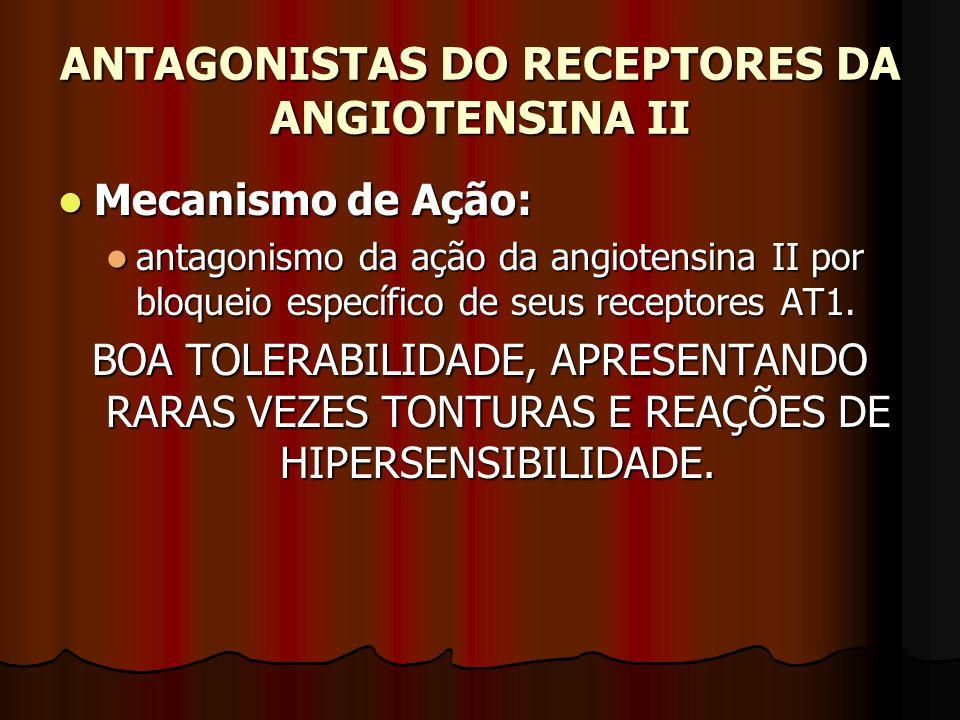 ANTAGONISTAS DO RECEPTORES DA ANGIOTENSINA II Mecanismo de Ação: Mecanismo de Ação: antagonismo da ação da angiotensina II por bloqueio específico de seus receptores AT1.