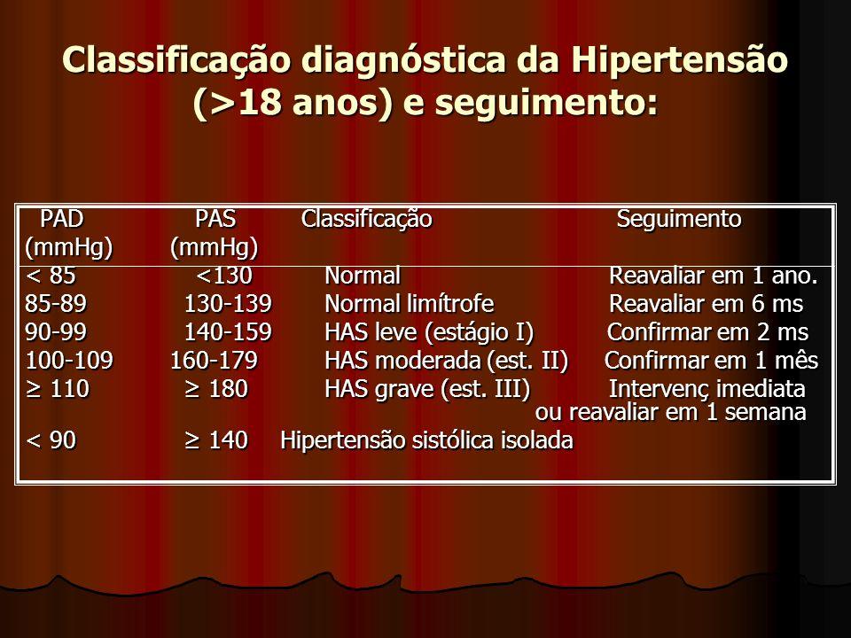 CLASSIFICAÇÃO DIAGNÓSTICA POR ORGÃOS-ALVO Estágio I:Sem manifestações de lesões orgânicas Estágio I:Sem manifestações de lesões orgânicas Estágio II: - Hipertrofia cardíaca Estágio II: - Hipertrofia cardíaca - Estreitamento das artérias retinianas - Estreitamento das artérias retinianas - Microalbuminúria, proteinúria, aumento da creatinina - Microalbuminúria, proteinúria, aumento da creatinina - Evidência de placas ateroscleróticas - Evidência de placas ateroscleróticas Estágio III: Sintomas e sinais decorrentes da lesão de órgãos-alvo Estágio III: Sintomas e sinais decorrentes da lesão de órgãos-alvo
