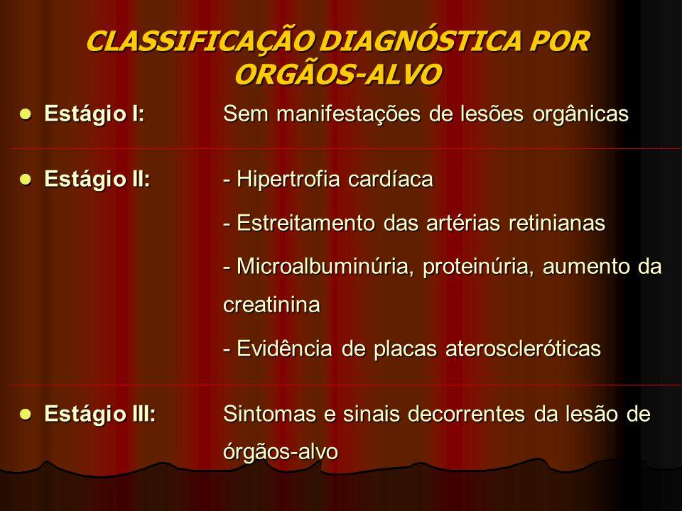 CLASSIFICAÇÃO DIAGNÓSTICA POR HA SECUNDÁRIA Causas endócrinas Causas endócrinas Adrenal : Cushing, hiperaldosteronismo primário, feocromocitoma Acromegalia, Síndrome carcinóide Hiperparatireoidismo Causas renais Causas renais Renovascular, Tumores produtores de renina Coarctação da aorta e aortites Coarctação da aorta e aortites Hipertensão gravídica Hipertensão gravídica Substâncias exógenas Substâncias exógenas Cirurgia Cirurgia