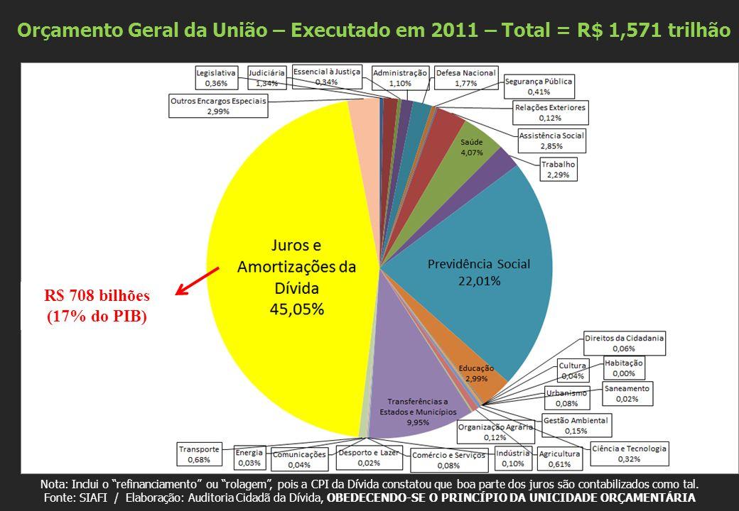 BRASIL: Dívida Externa Registrada no Banco Central – US$ milhões – 1969 a 1994 Fonte: Relatórios Anuais do Banco Central disponibilizados à CPI da Dívida.