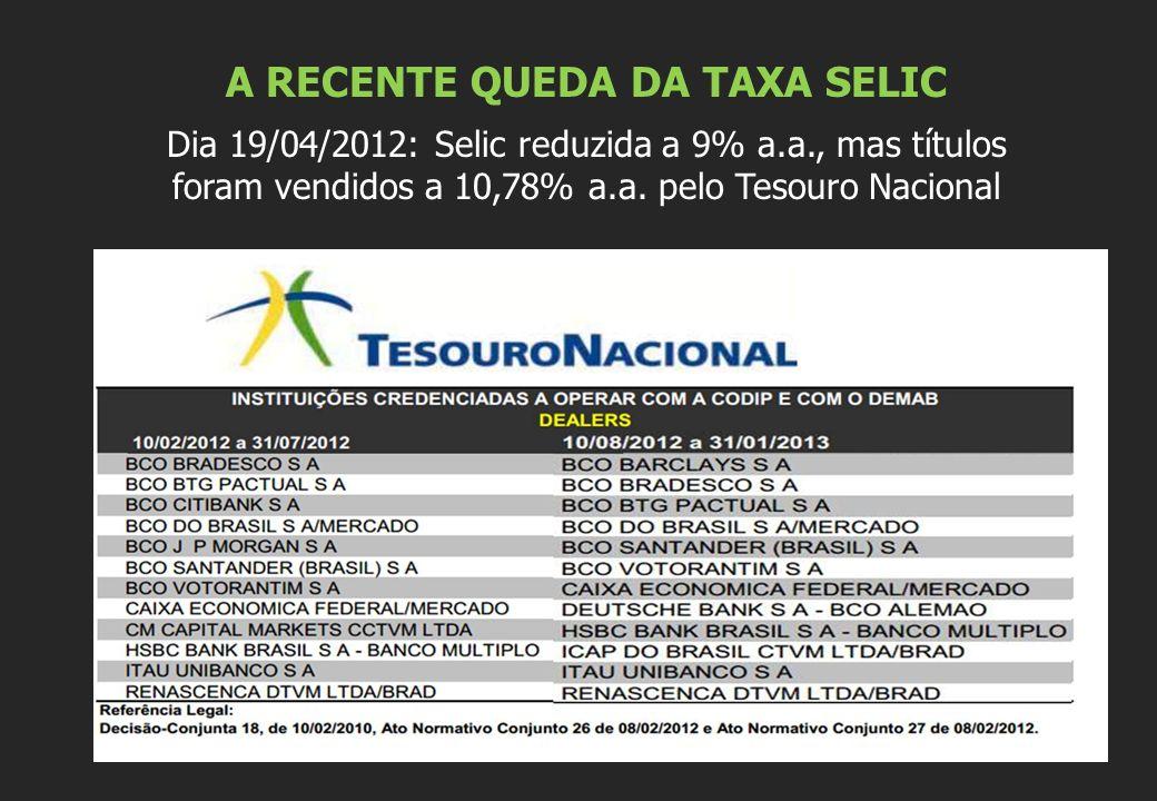Números da Dívida Federal Em 31/12/2011: Dívida Externa = US$ 402 bilhões (R$ 692 bilhões a 1,72) Dívida Interna = R$ 2,5 trilhões Dívida Brasileira = R$ 3,2 trilhões ou 78% do PIB Artifícios utilizados para aliviar o peso dos números: Dívida Líquida Juros reais Atualização contabilizada como se fosse Amortização Exclusão da Dívida Externa Privada Comparação Dívida Líquida/PIB Brasil
