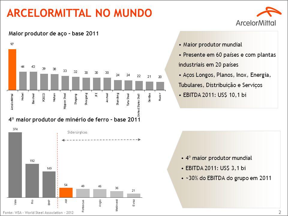 3 ARCELORMITTAL NO BRASIL Maior siderúrgica brasileira Maior portifólio de produtos Integrada verticalmente Cerca de 16 mil empregados próprios Produção de Aço 11,4 milhões de toneladas/ano Produção de Minério 5,3 mihões de toneladas/ano Longos Planos Mineração, Serviços, Energia & Serviços Compartilhados AMDS Localidades no Brasil