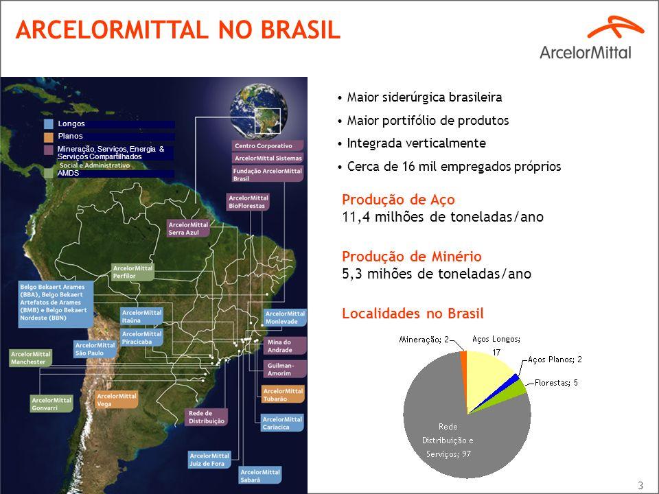 3 ARCELORMITTAL NO BRASIL Maior siderúrgica brasileira Maior portifólio de produtos Integrada verticalmente Cerca de 16 mil empregados próprios Produç
