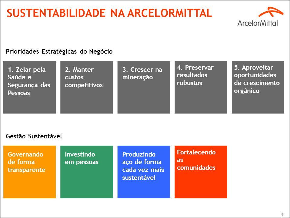4 SUSTENTABILIDADE NA ARCELORMITTAL Prioridades Estratégicas do Negócio 1. Zelar pela Saúde e Segurança das Pessoas 2. Manter custos competitivos 3. C