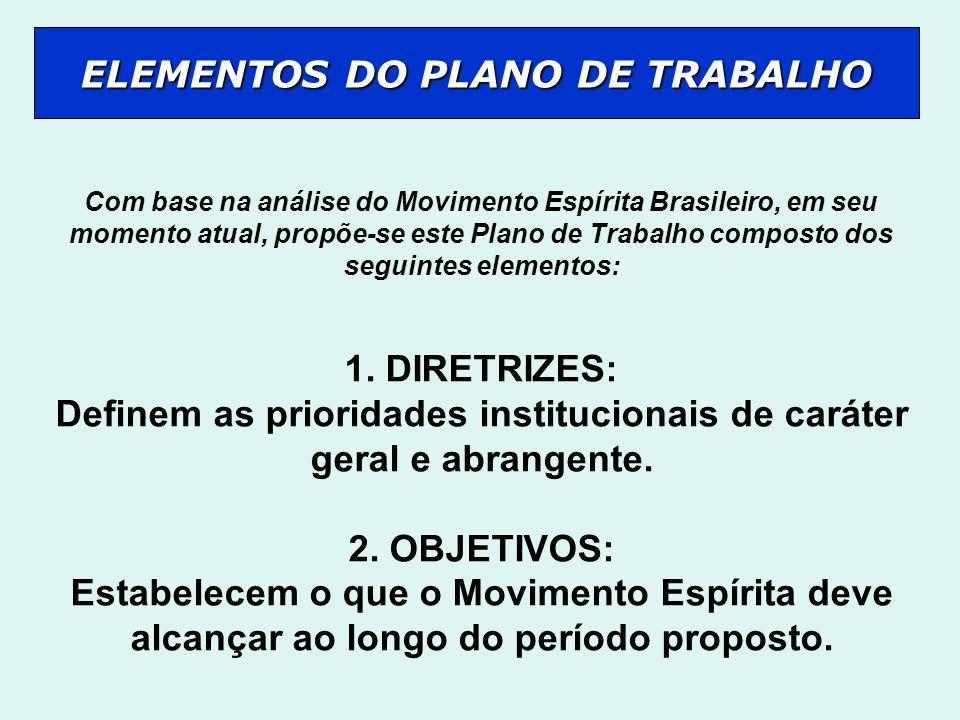 Com base na análise do Movimento Espírita Brasileiro, em seu momento atual, propõe-se este Plano de Trabalho composto dos seguintes elementos: 1. DIRE