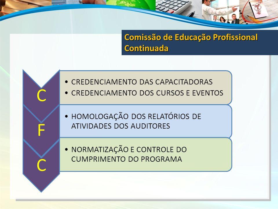 Comissão de Educação Profissional Continuada