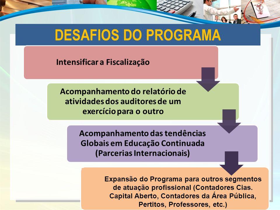 DESAFIOS DO PROGRAMA Expansão do Programa para outros segmentos de atuação profissional (Contadores Cias. Capital Aberto, Contadores da Área Pública,