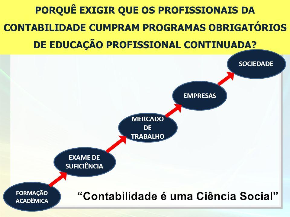 PORQUÊ EXIGIR QUE OS PROFISSIONAIS DA CONTABILIDADE CUMPRAM PROGRAMAS OBRIGATÓRIOS DE EDUCAÇÃO PROFISSIONAL CONTINUADA? FORMAÇÃO ACADÊMICA MERCADO DE