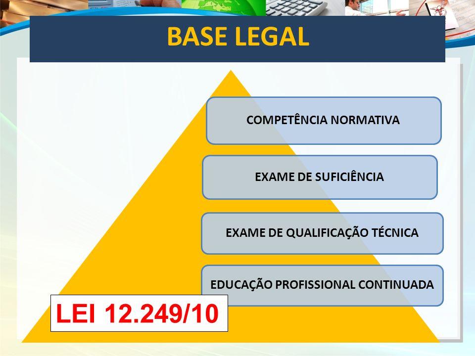 BASE LEGAL LEI 12.249/10