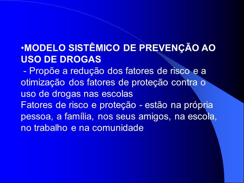 MODELO SISTÊMICO DE PREVENÇÃO AO USO DE DROGAS - Propõe a redução dos fatores de risco e a otimização dos fatores de proteção contra o uso de drogas n