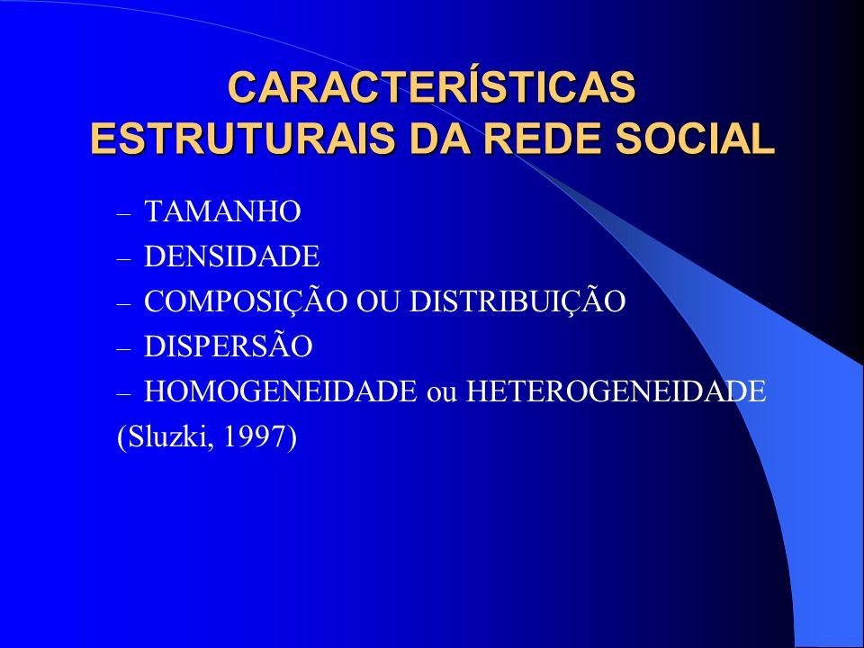 CARACTERÍSTICAS ESTRUTURAIS DA REDE SOCIAL – TAMANHO – DENSIDADE – COMPOSIÇÃO OU DISTRIBUIÇÃO – DISPERSÃO – HOMOGENEIDADE ou HETEROGENEIDADE (Sluzki,
