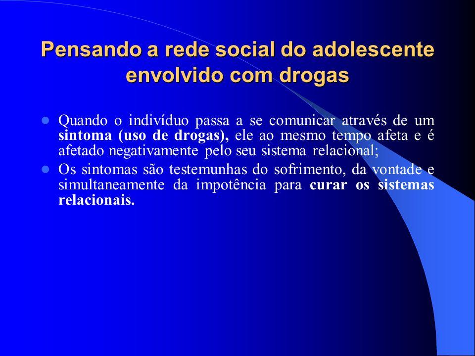 Pensando a rede social do adolescente envolvido com drogas Quando o indivíduo passa a se comunicar através de um sintoma (uso de drogas), ele ao mesmo