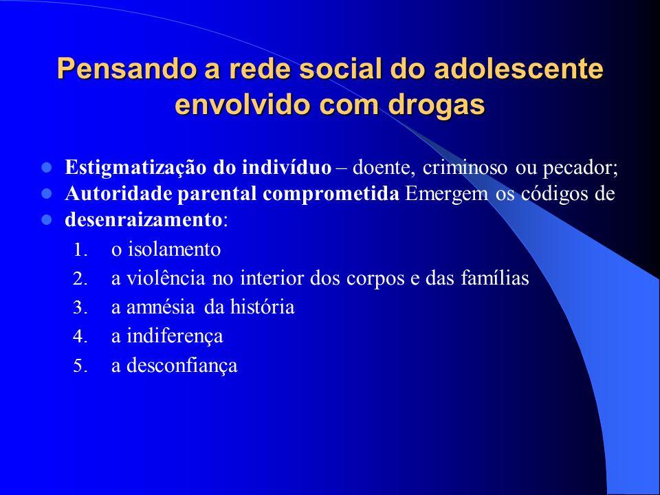 Pensando a rede social do adolescente envolvido com drogas Estigmatização do indivíduo – doente, criminoso ou pecador; Autoridade parental comprometid