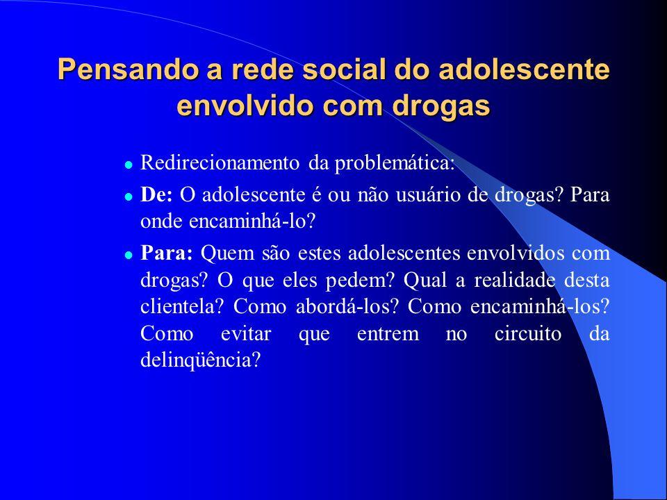 Pensando a rede social do adolescente envolvido com drogas Redirecionamento da problemática: De: O adolescente é ou não usuário de drogas? Para onde e