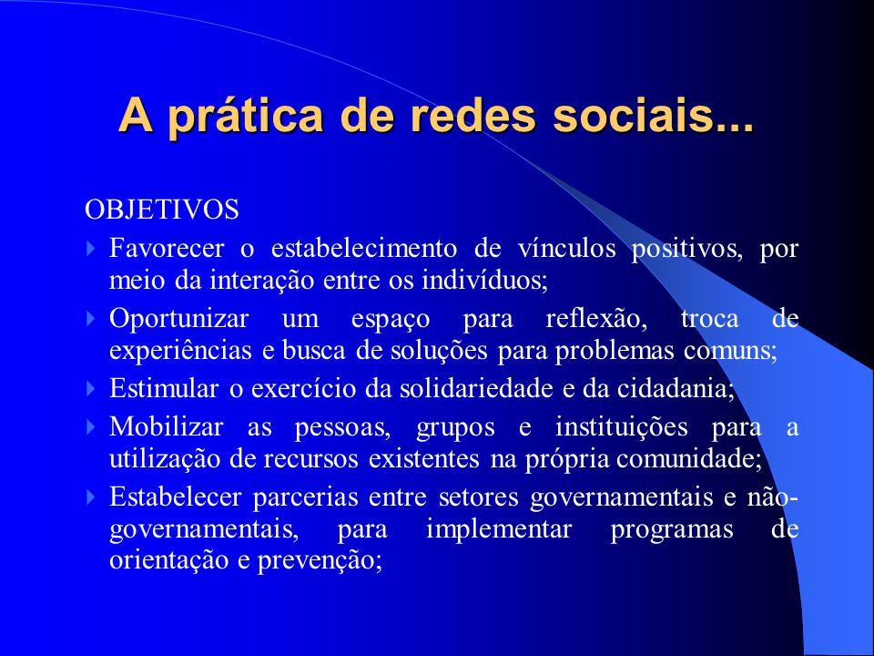 A prática de redes sociais... OBJETIVOS Favorecer o estabelecimento de vínculos positivos, por meio da interação entre os indivíduos; Oportunizar um e
