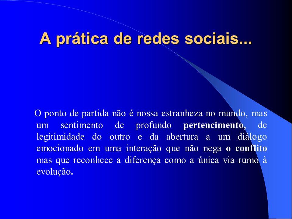 A prática de redes sociais... O ponto de partida não é nossa estranheza no mundo, mas um sentimento de profundo pertencimento, de legitimidade do outr