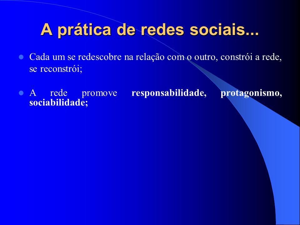 A prática de redes sociais... Cada um se redescobre na relação com o outro, constrói a rede, se reconstrói; A rede promove responsabilidade, protagoni