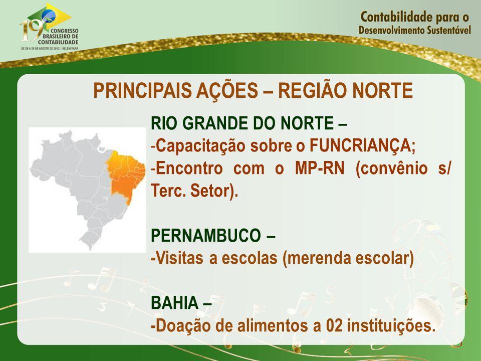 PRINCIPAIS AÇÕES – REGIÃO NORTE RIO GRANDE DO NORTE – - Capacitação sobre o FUNCRIANÇA; - Encontro com o MP-RN (convênio s/ Terc. Setor). PERNAMBUCO –