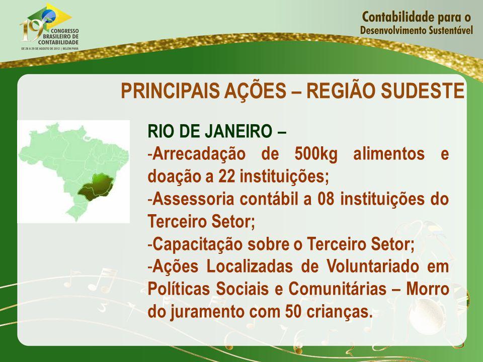 PRINCIPAIS AÇÕES – REGIÃO SUDESTE RIO DE JANEIRO – - Arrecadação de 500kg alimentos e doação a 22 instituições; - Assessoria contábil a 08 instituiçõe