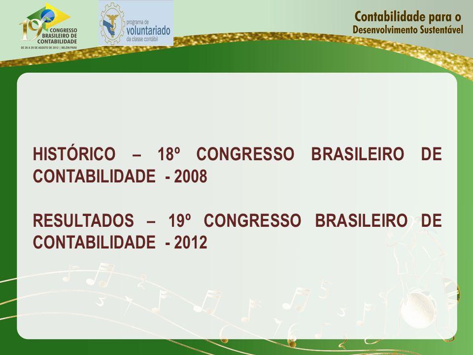 HISTÓRICO – 18º CONGRESSO BRASILEIRO DE CONTABILIDADE - 2008 RESULTADOS – 19º CONGRESSO BRASILEIRO DE CONTABILIDADE - 2012