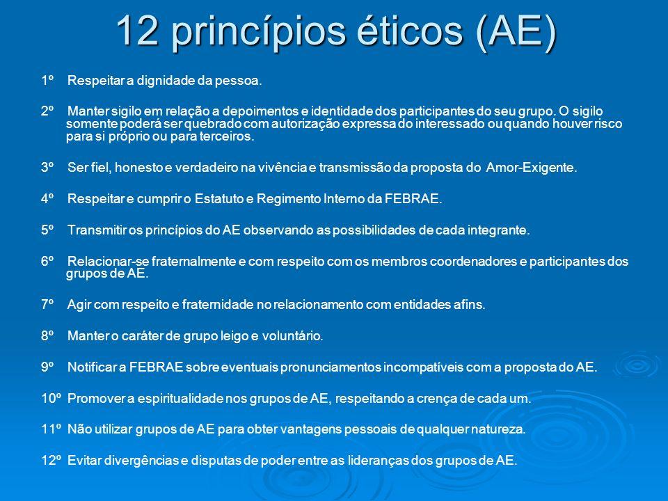 12 princípios éticos (AE) 1º Respeitar a dignidade da pessoa. 2º Manter sigilo em relação a depoimentos e identidade dos participantes do seu grupo. O