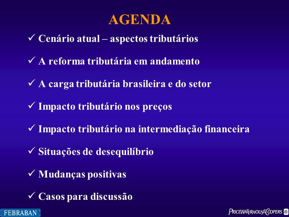AGENDA Cenário atual – aspectos tributários A reforma tributária em andamento A carga tributária brasileira e do setor Impacto tributário nos preços I