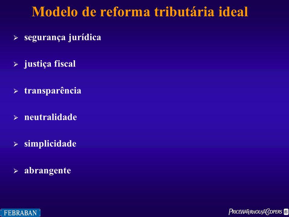 Modelo de reforma tributária ideal segurança jurídica justiça fiscal transparência neutralidade simplicidade abrangente