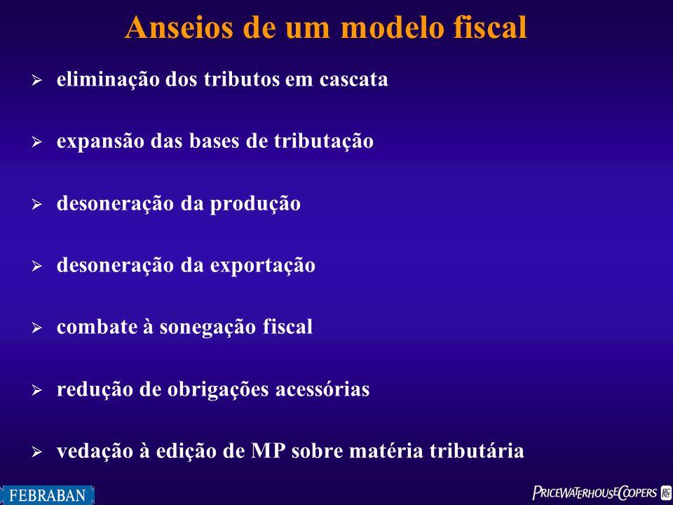 eliminação dos tributos em cascata expansão das bases de tributação desoneração da produção desoneração da exportação combate à sonegação fiscal reduç
