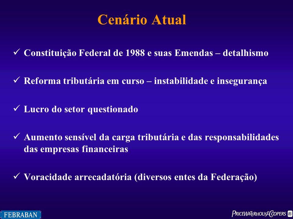 Cenário Atual Constituição Federal de 1988 e suas Emendas – detalhismo Reforma tributária em curso – instabilidade e insegurança Lucro do setor questi