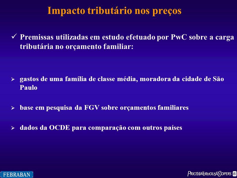 Premissas utilizadas em estudo efetuado por PwC sobre a carga tributária no orçamento familiar: gastos de uma família de classe média, moradora da cid