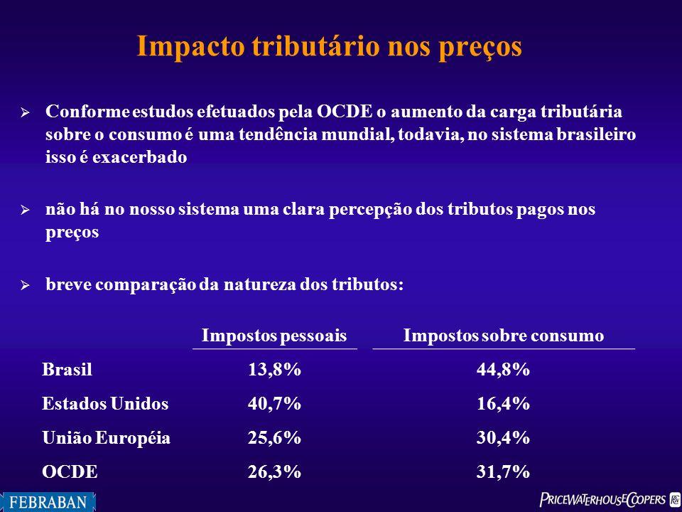 Impacto tributário nos preços Conforme estudos efetuados pela OCDE o aumento da carga tributária sobre o consumo é uma tendência mundial, todavia, no