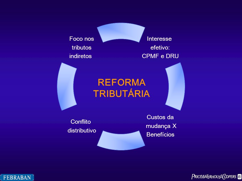 Reforma Tributária 1.Modificações legislativas implementada nos últimos anos no sistema tributário brasileiro: Emenda Constitucional 18/65: introduz novo sistema tributário.