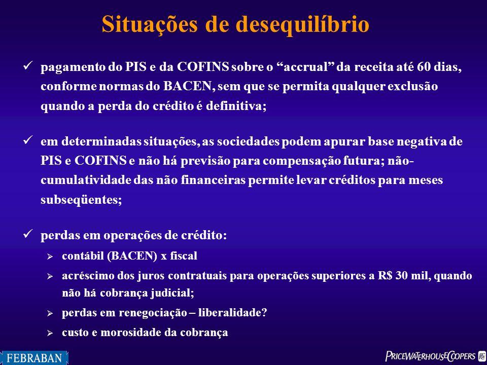 Situações de desequilíbrio pagamento do PIS e da COFINS sobre o accrual da receita até 60 dias, conforme normas do BACEN, sem que se permita qualquer
