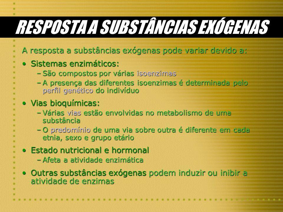RESPOSTA A SUBSTÂNCIAS EXÓGENAS A resposta a substâncias exógenas pode variar devido a: Sistemas enzimáticos:Sistemas enzimáticos: –São compostos por