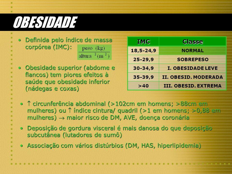 OBESIDADE Definida pelo índice de massa corpórea (IMC):Definida pelo índice de massa corpórea (IMC): Obesidade superior (abdome e flancos) tem piores