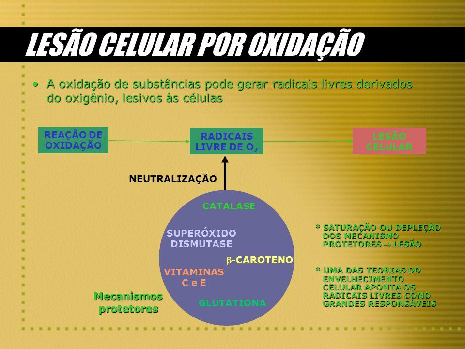 LESÃO CELULAR POR OXIDAÇÃO A oxidação de substâncias pode gerar radicais livres derivados do oxigênio, lesivos às célulasA oxidação de substâncias pode gerar radicais livres derivados do oxigênio, lesivos às células * SATURAÇÃO OU DEPLEÇÃO DOS MECANISMO PROTETORES LESÃO * UMA DAS TEORIAS DO ENVELHECIMENTO CELULAR APONTA OS RADICAIS LIVRES COMO GRANDES RESPONSÁVEIS REAÇÃO DE OXIDAÇÃO LESÃO CELULAR RADICAIS LIVRE DE O 2 CATALASE SUPERÓXIDO DISMUTASE GLUTATIONA VITAMINAS C e E -CAROTENO NEUTRALIZAÇÃO Mecanismos protetores