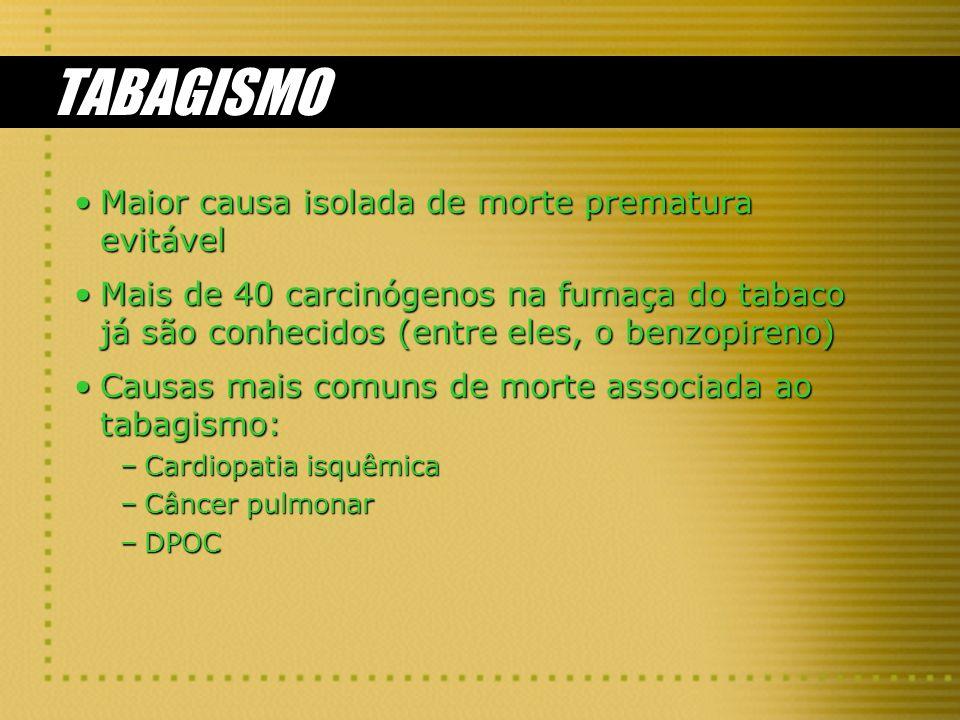 TABAGISMO O tabaco é responsabilizado por:O tabaco é responsabilizado por: –30% das mortes por câncer –90% das mortes por câncer pulmonar Aumento do risco de:Aumento do risco de: –IAM –AVE –Vasculopatia periférica Eventos agudos desencadeados pelo tabaco:Eventos agudos desencadeados pelo tabaco: –adesão e agregação plaquetária trombose –Desencadedamento de arritmias –relação demanda/suprimento de O 2 isquemia