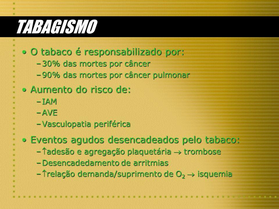 TABAGISMO Toxinas contra cílios (cianeto de hidrogênio):Toxinas contra cílios (cianeto de hidrogênio): Gestantes: –carboxihemoglobina hipóxia fetal BAIXO PESO AO NASCER PREMATUROS ABORTAMENTO DESCOLAMENTO DE PLACENTA PLACENTA PRÉVIA DEPURAÇÃO TRAQUEOBRÔNQUICA INFECÇÕES DE VIAS AÉREAS TOXINAS CILIARES