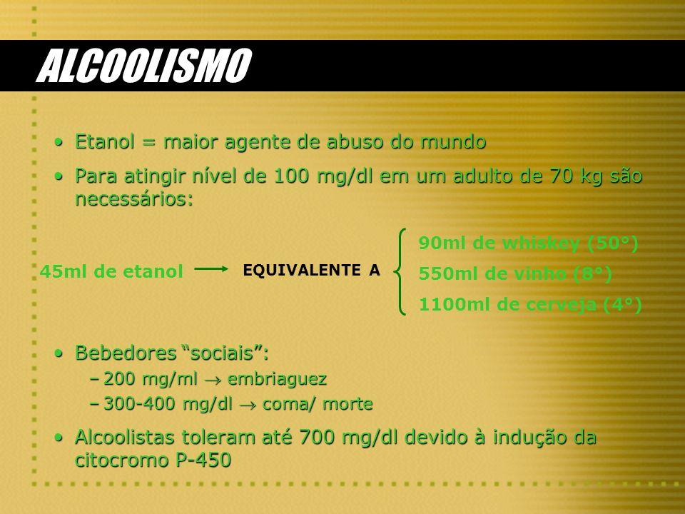 ALCOOLISMO Metabolismo do etanol:Metabolismo do etanol: –Álcool-desidrogenase (mucosa gástrica) –Citocromo P-450 (fígado) –Catalase (fígado) Ação aguda do etanol:Ação aguda do etanol: –Depressão do SNC –Euforia (devido à depressão das vias inibitórias superiores) Uso crônico provoca diversas alterações por dois mecanismos:Uso crônico provoca diversas alterações por dois mecanismos: –Efeitos diretos do etanol –Deficiências nutricionais (álcool usado como fonte calórica)