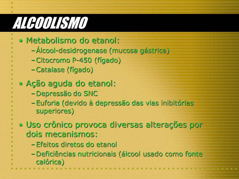 ALCOOLISMO Metabolismo do etanol:Metabolismo do etanol: –Álcool-desidrogenase (mucosa gástrica) –Citocromo P-450 (fígado) –Catalase (fígado) Ação agud