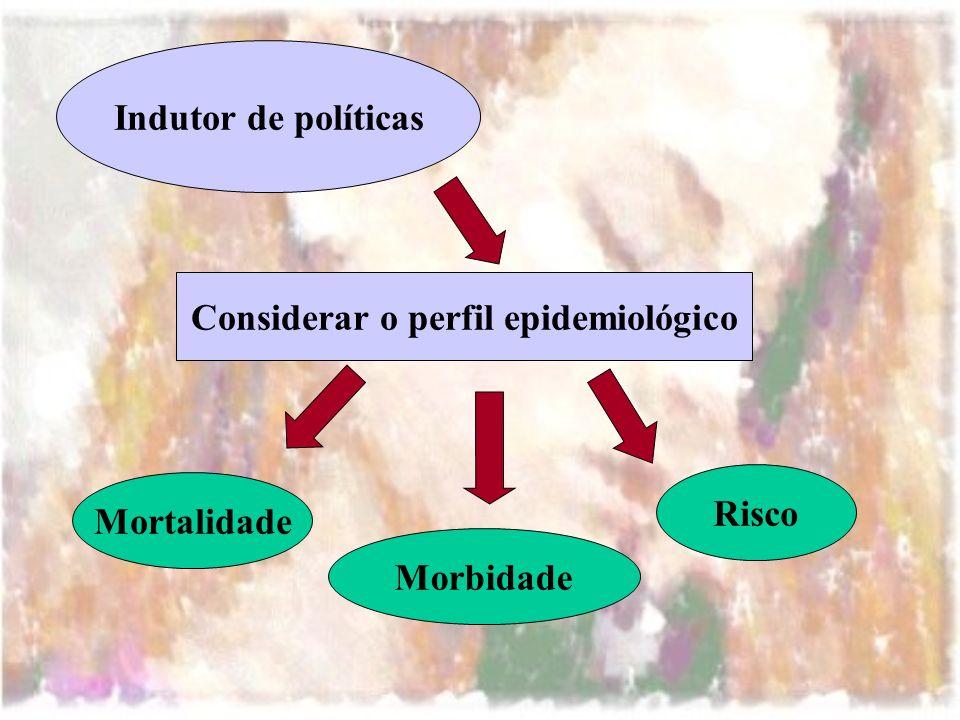 Indutor de políticas Considerar o perfil epidemiológico Mortalidade Morbidade Risco