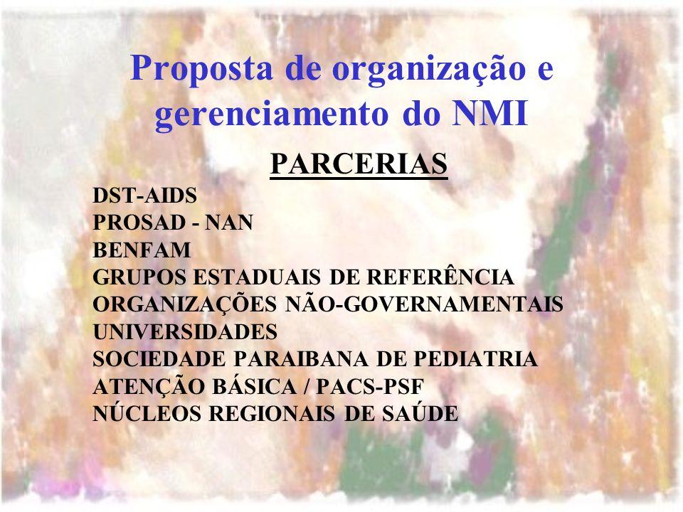 Proposta de organização e gerenciamento do NMI PARCERIAS DST-AIDS PROSAD - NAN BENFAM GRUPOS ESTADUAIS DE REFERÊNCIA ORGANIZAÇÕES NÃO-GOVERNAMENTAIS UNIVERSIDADES SOCIEDADE PARAIBANA DE PEDIATRIA ATENÇÃO BÁSICA / PACS-PSF NÚCLEOS REGIONAIS DE SAÚDE