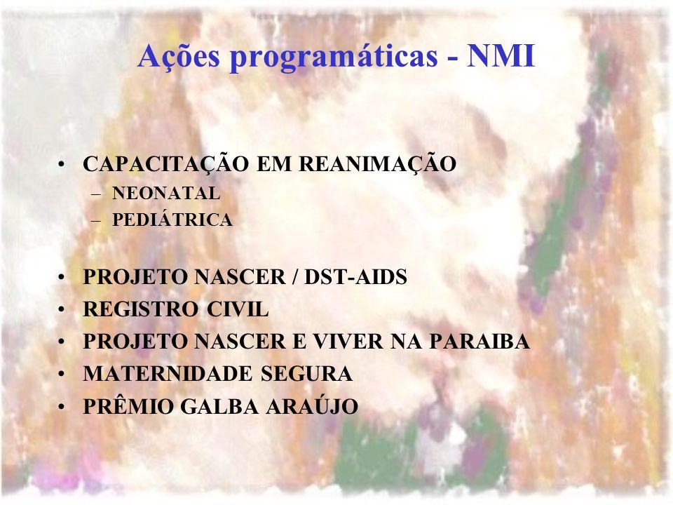 Ações programáticas - NMI CAPACITAÇÃO EM REANIMAÇÃO –NEONATAL –PEDIÁTRICA PROJETO NASCER / DST-AIDS REGISTRO CIVIL PROJETO NASCER E VIVER NA PARAIBA MATERNIDADE SEGURA PRÊMIO GALBA ARAÚJO