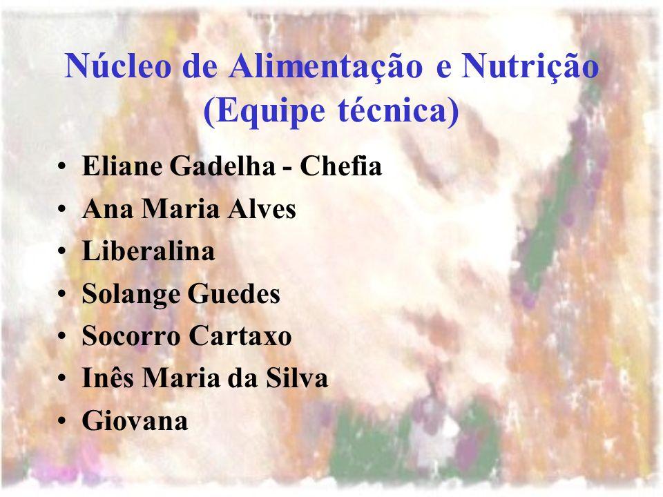 Núcleo de Alimentação e Nutrição (Equipe técnica) Eliane Gadelha - Chefia Ana Maria Alves Liberalina Solange Guedes Socorro Cartaxo Inês Maria da Silv