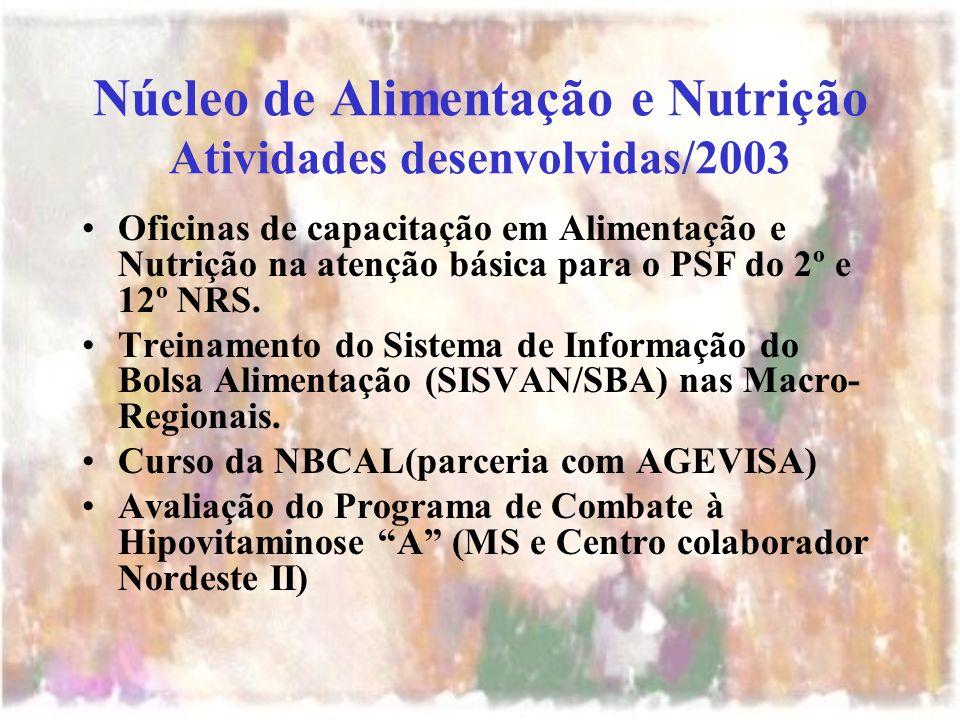 Oficinas de capacitação em Alimentação e Nutrição na atenção básica para o PSF do 2º e 12º NRS. Treinamento do Sistema de Informação do Bolsa Alimenta