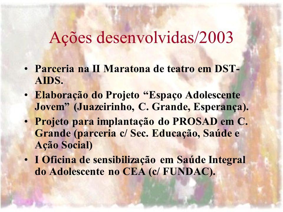Ações desenvolvidas/2003 Parceria na II Maratona de teatro em DST- AIDS. Elaboração do Projeto Espaço Adolescente Jovem (Juazeirinho, C. Grande, Esper