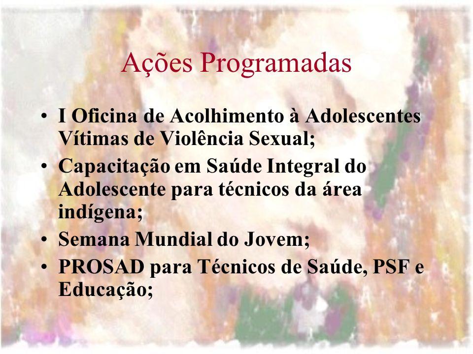 Ações Programadas I Oficina de Acolhimento à Adolescentes Vítimas de Violência Sexual; Capacitação em Saúde Integral do Adolescente para técnicos da área indígena; Semana Mundial do Jovem; PROSAD para Técnicos de Saúde, PSF e Educação;