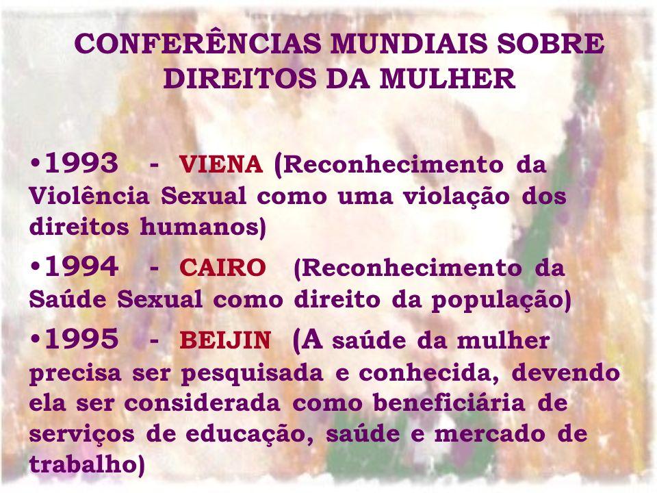 CONFERÊNCIAS MUNDIAIS SOBRE DIREITOS DA MULHER 1993 - VIENA ( Reconhecimento da Violência Sexual como uma violação dos direitos humanos) 1994 - CAIRO