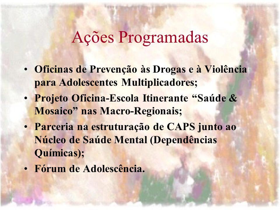 Ações Programadas Oficinas de Prevenção às Drogas e à Violência para Adolescentes Multiplicadores; Projeto Oficina-Escola Itinerante Saúde & Mosaico n