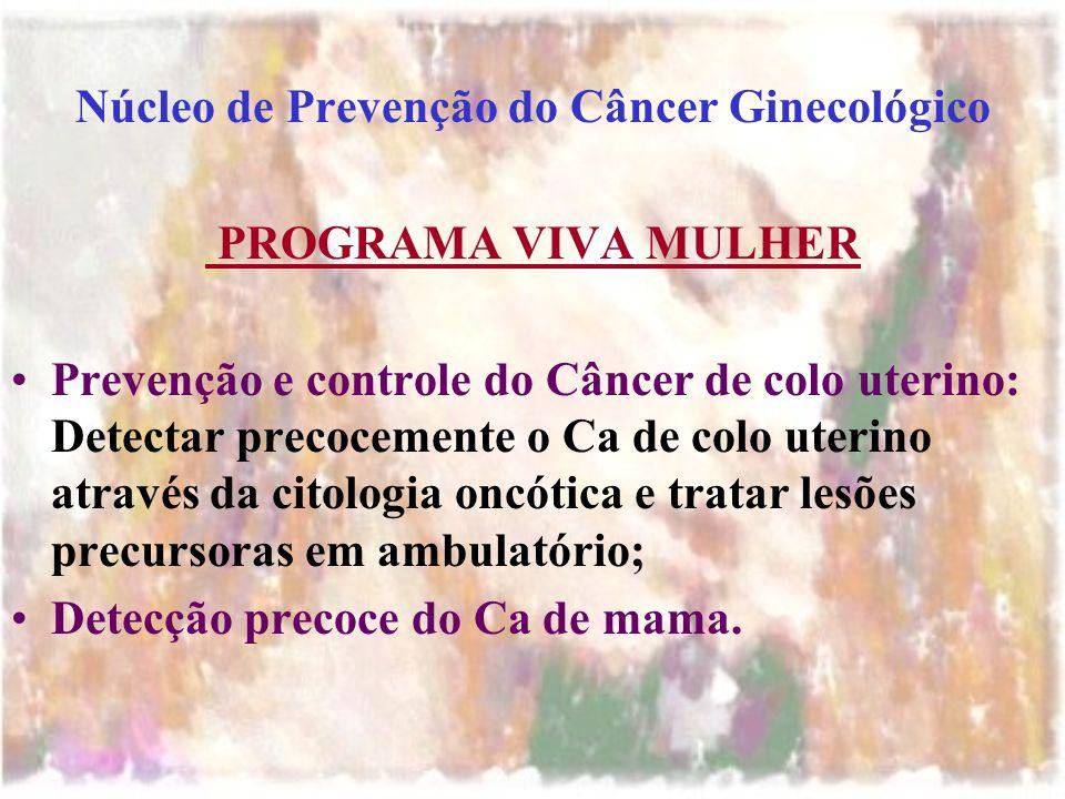 Núcleo de Prevenção do Câncer Ginecológico PROGRAMA VIVA MULHER Prevenção e controle do Câncer de colo uterino: Detectar precocemente o Ca de colo ute